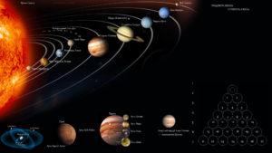 Славянский планетарий